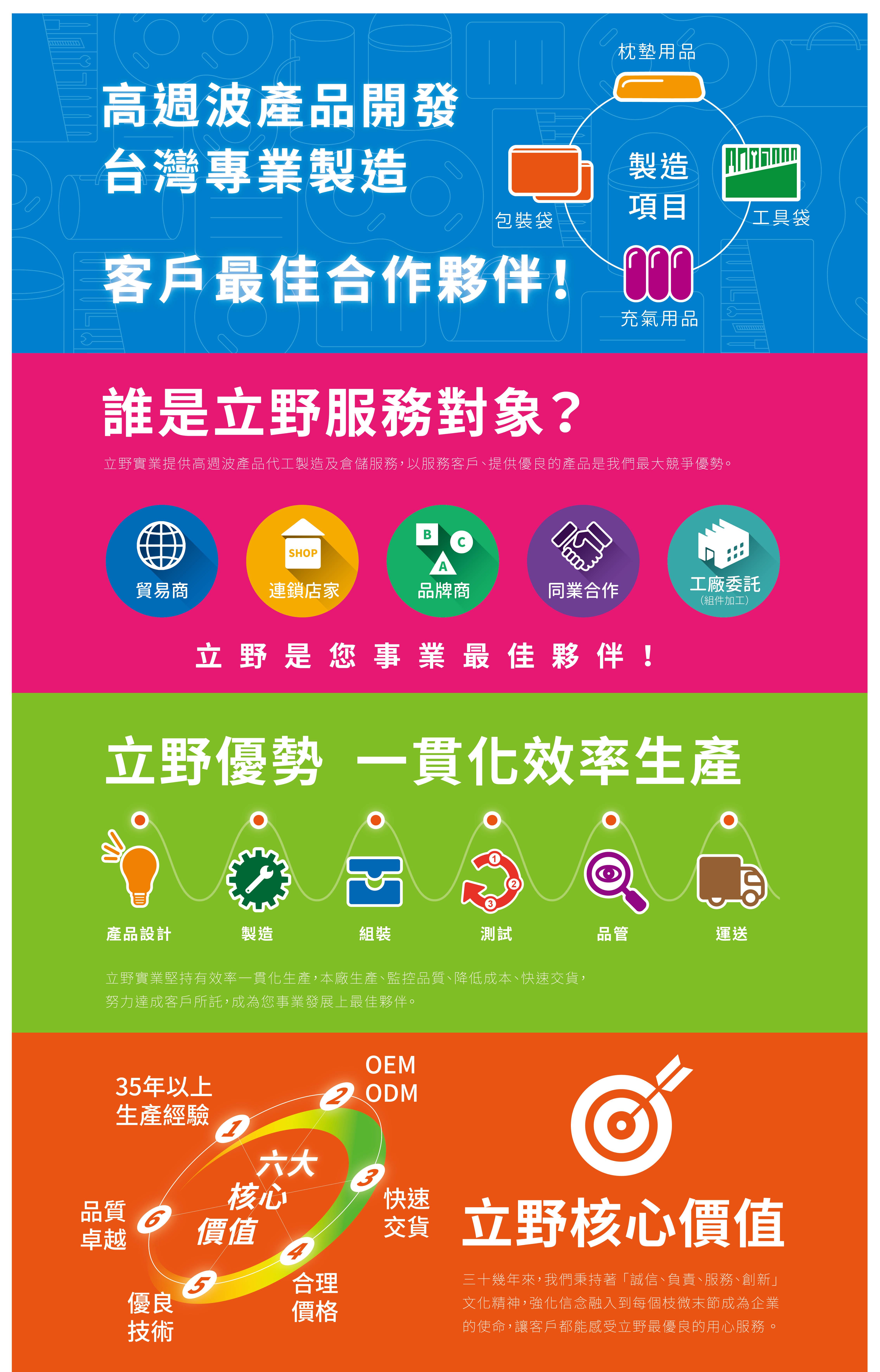 高週波產品開發,台灣專業製造